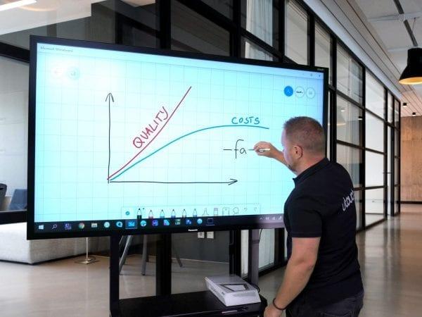 U-Touch InGlass Touch Overlay Range